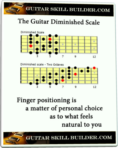 Diminished Scale For Guitar Shapes And Charts