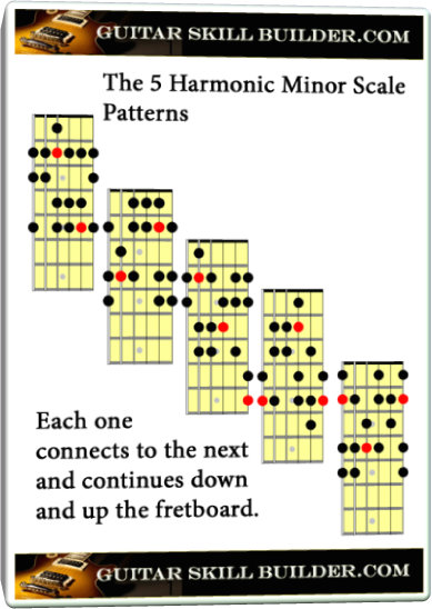 picture relating to Printable Guitar Scales Chart identified as Harmonic Little Scale Guitar Lesson