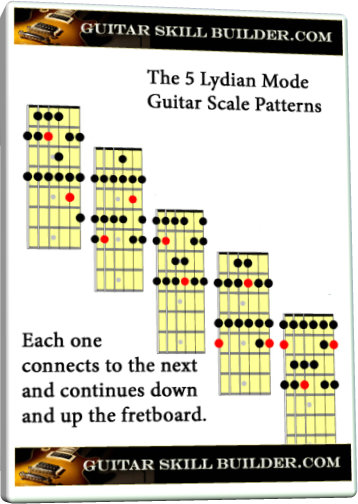 Lydian Mode Guitar Scale