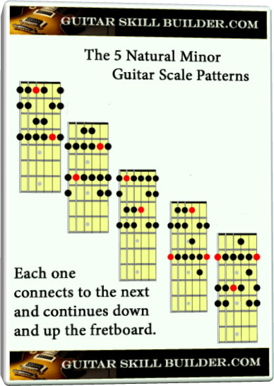The Natural Minor Guitar Scale
