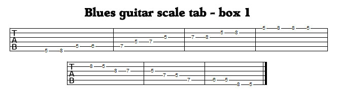 Guitar Blues Scale Tab box 1