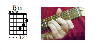 12 basic guitar chords