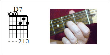 how to make fingers stronger for guitar