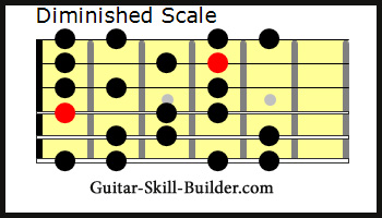 The Guitar Diminished Scale