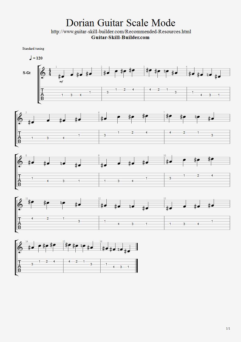 Dorian Guitar Mode - Notation and Tab