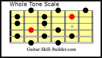 The Guitar Whole Tone Scale