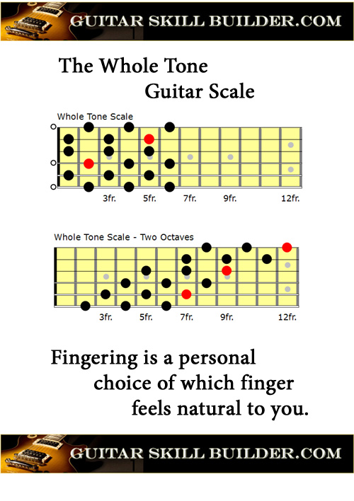 Printable Guitar Whole Tone Scale Chart