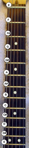 guitar notes - string six 6