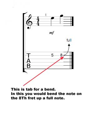 How to read guitar tab - String Bending