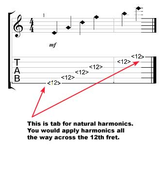 How to read guitar tab - Harmonics