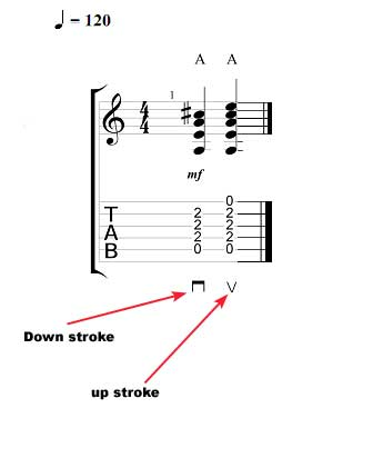 How to read guitar tab - Down up stroke