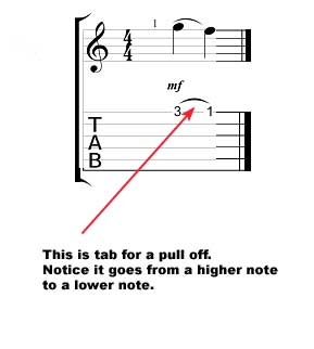 How to read guitar tab - pull off