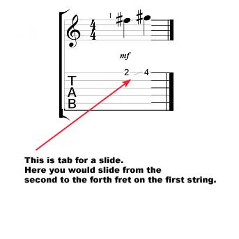 How to read guitar tab - slides