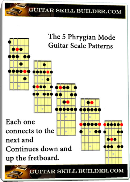 the phrygian mode guitar scale learn all 5 positions of this exotic scale. Black Bedroom Furniture Sets. Home Design Ideas