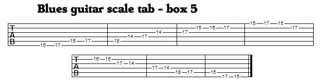 Guitar Blues Scale Tab Box 5