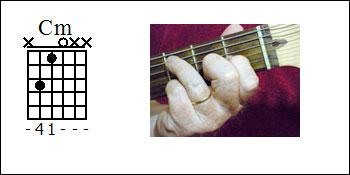 C Minor Guitar Chord