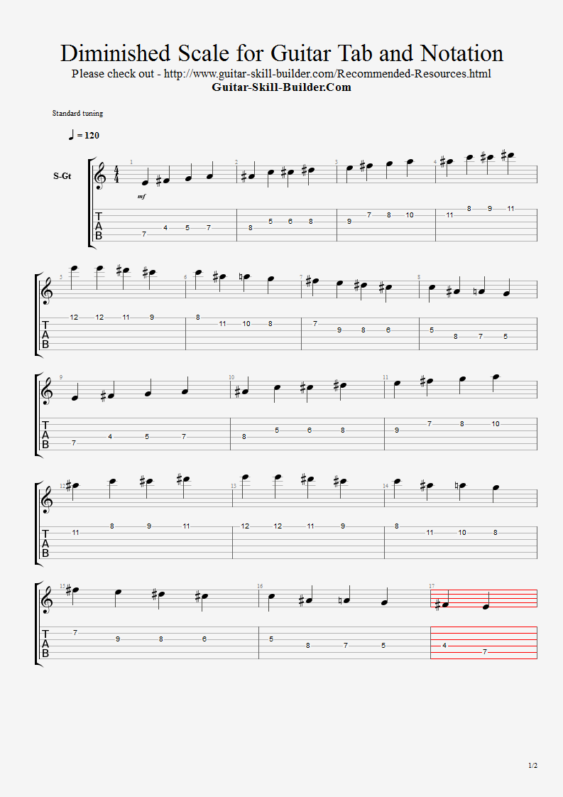 The Diminished Scale for Guitar Tab and Notation