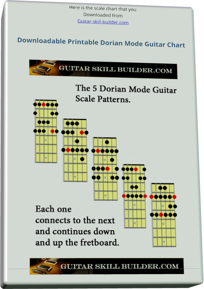 Dorian Guitar Scale mode