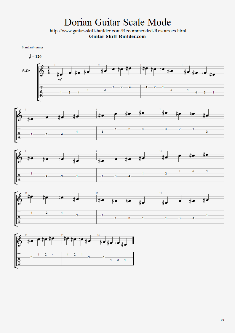 Dorian Guitar Mode - Notation and Tab