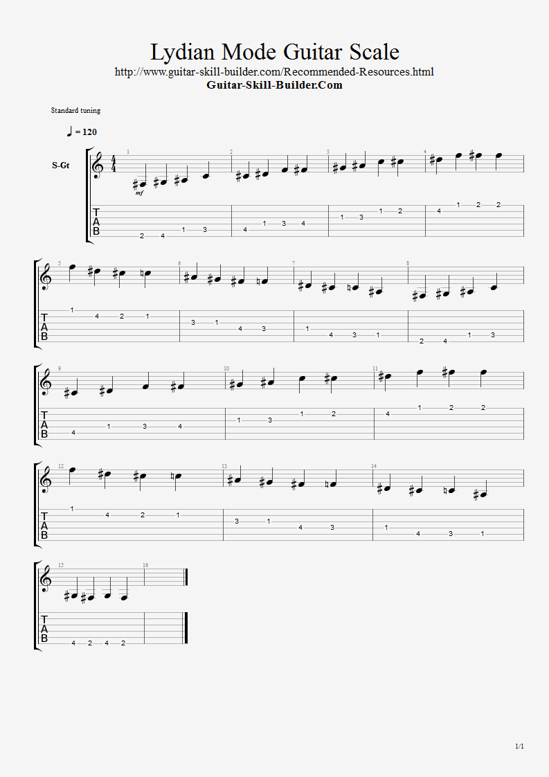 Lydian Mode Guitar Scale Tab and Notation