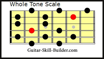 The Guitar Whole Tone Scale