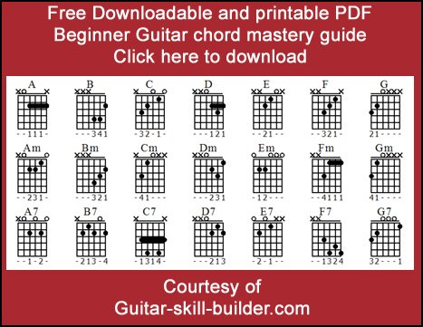 Guitar guitar tabs lessons for beginners : Beginner guitar chords - Basic guitar chords that everyone uses.